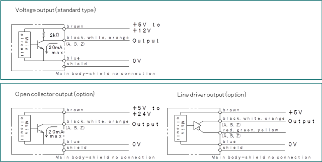 Output circuit diagrams